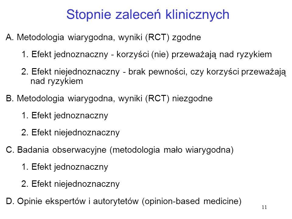 11 Stopnie zaleceń klinicznych A. Metodologia wiarygodna, wyniki (RCT) zgodne 1. Efekt jednoznaczny - korzyści (nie) przeważają nad ryzykiem 2. Efekt