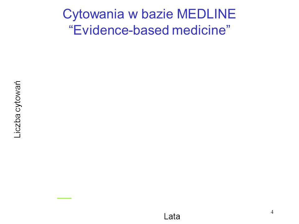 """4 Cytowania w bazie MEDLINE """"Evidence-based medicine"""" Lata Liczba cytowań"""