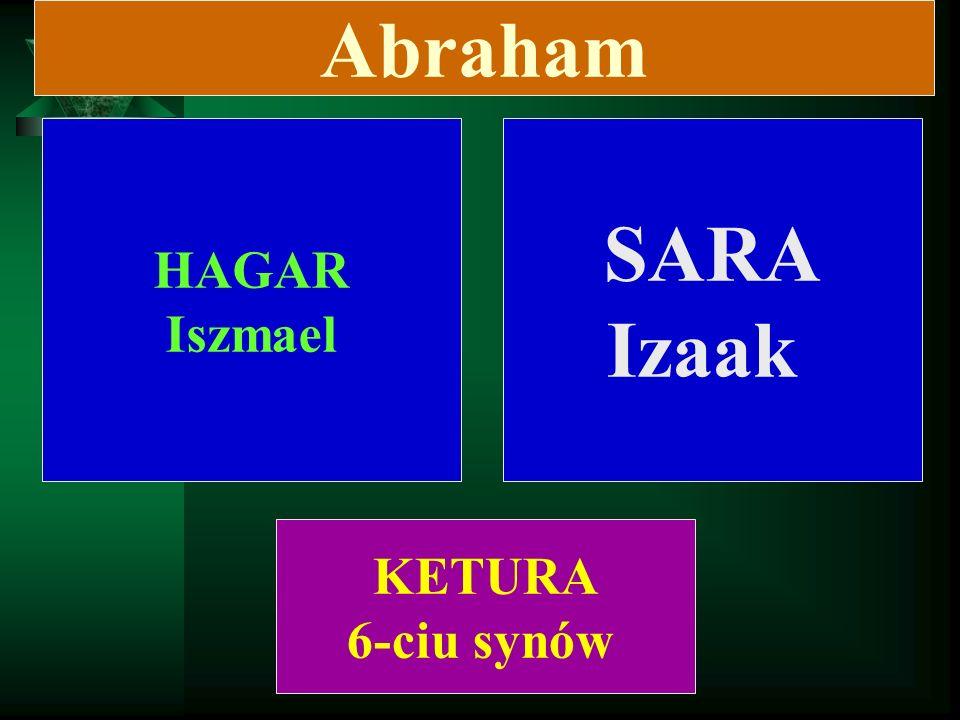 SARA Izaak HAGAR Iszmael KETURA 6-ciu synów Abraham
