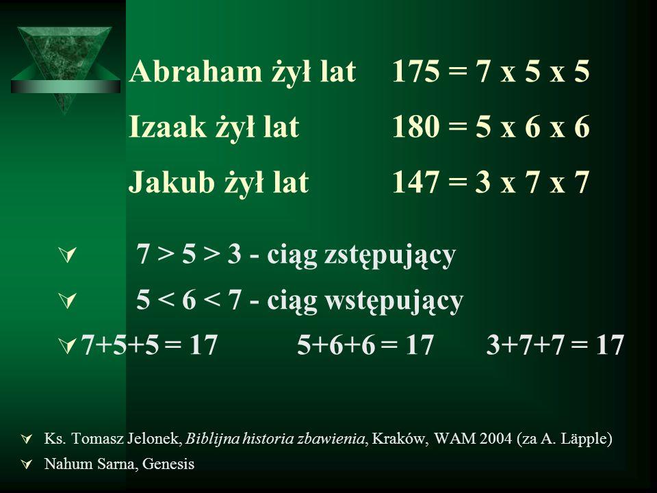 Abraham żył lat 175 = 7 x 5 x 5 Izaak żył lat 180 = 5 x 6 x 6 Jakub żył lat 147 = 3 x 7 x 7  7 > 5 > 3 - ciąg zstępujący  5 < 6 < 7 - ciąg wstępując