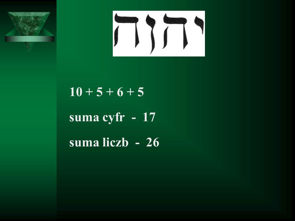 10 + 5 + 6 + 5 suma cyfr - 17 suma liczb - 26