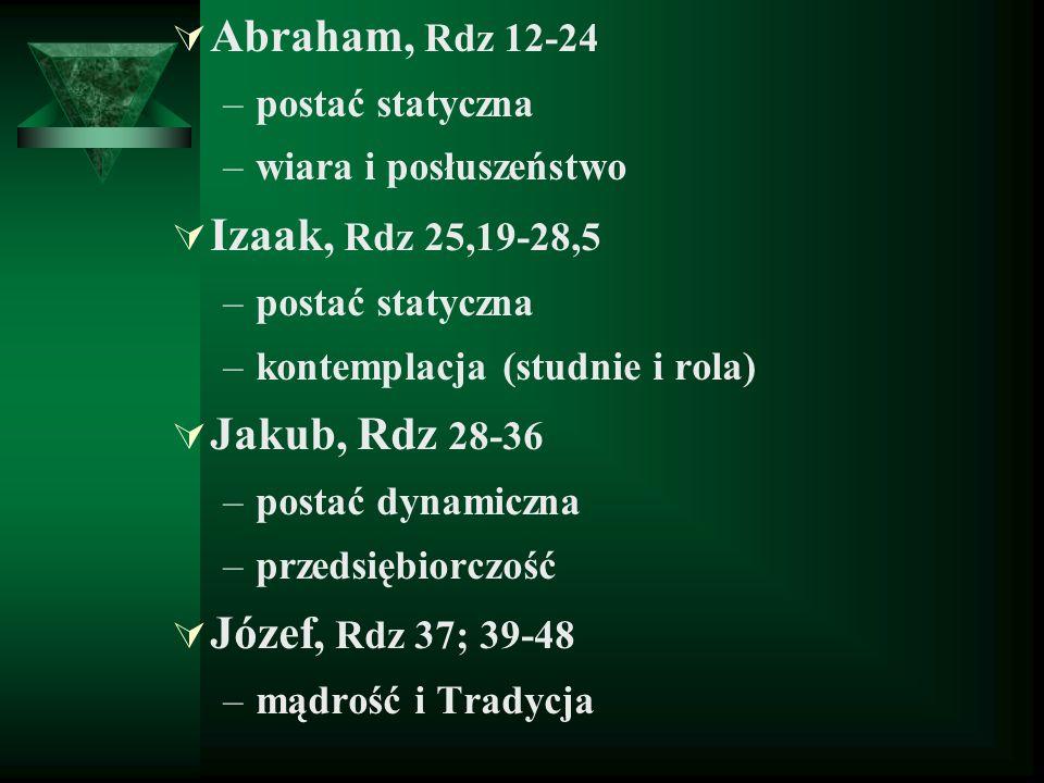  Abraham, Rdz 12-24 –postać statyczna –wiara i posłuszeństwo  Izaak, Rdz 25,19-28,5 –postać statyczna –kontemplacja (studnie i rola)  Jakub, Rdz 28