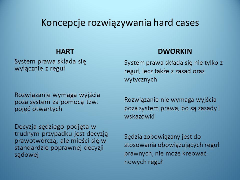 Koncepcje rozwiązywania hard cases HART System prawa składa się wyłącznie z reguł Rozwiązanie wymaga wyjścia poza system za pomocą tzw. pojęć otwartyc