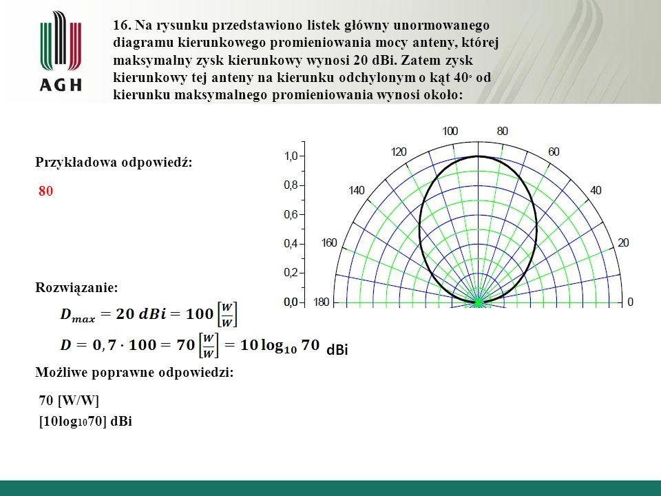 16. Na rysunku przedstawiono listek główny unormowanego diagramu kierunkowego promieniowania mocy anteny, której maksymalny zysk kierunkowy wynosi 20