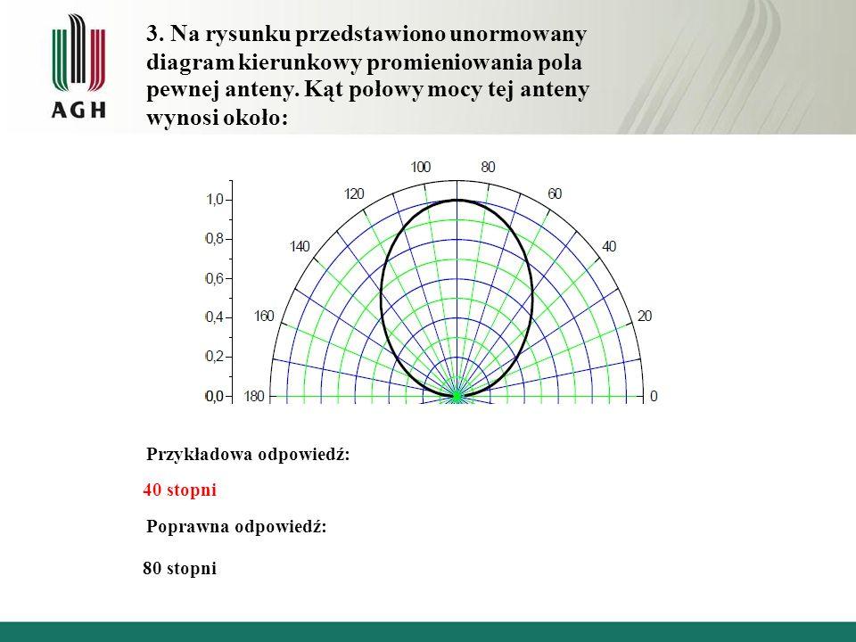 3. Na rysunku przedstawiono unormowany diagram kierunkowy promieniowania pola pewnej anteny. Kąt połowy mocy tej anteny wynosi około: Przykładowa odpo