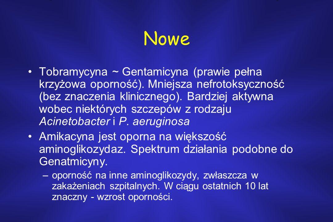 Nowe Tobramycyna ~ Gentamicyna (prawie pełna krzyżowa oporność). Mniejsza nefrotoksyczność (bez znaczenia klinicznego). Bardziej aktywna wobec niektór