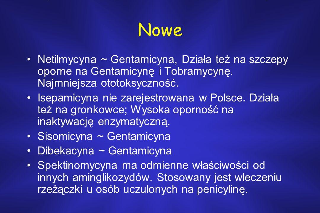 Nowe Netilmycyna ~ Gentamicyna, Działa też na szczepy oporne na Gentamicynę i Tobramycynę. Najmniejsza ototoksyczność. Isepamicyna nie zarejestrowana