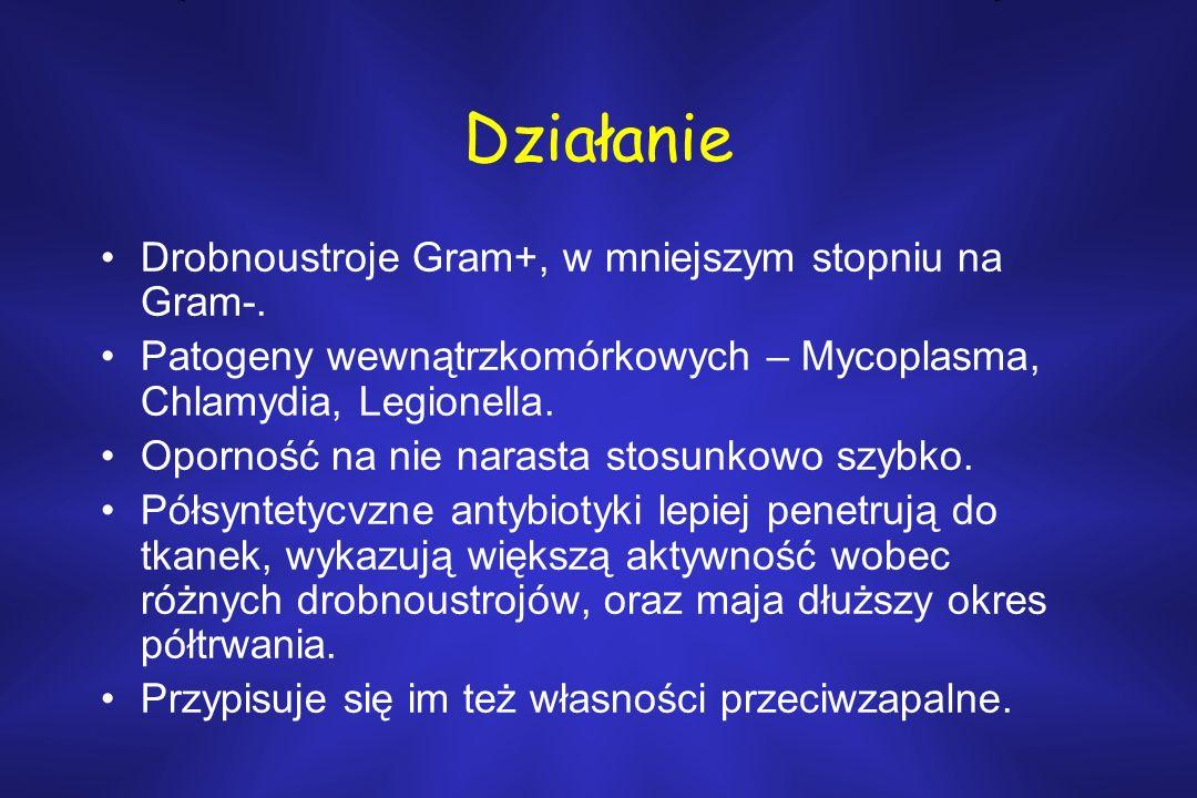 Działanie Drobnoustroje Gram+, w mniejszym stopniu na Gram-. Patogeny wewnątrzkomórkowych – Mycoplasma, Chlamydia, Legionella. Oporność na nie narasta