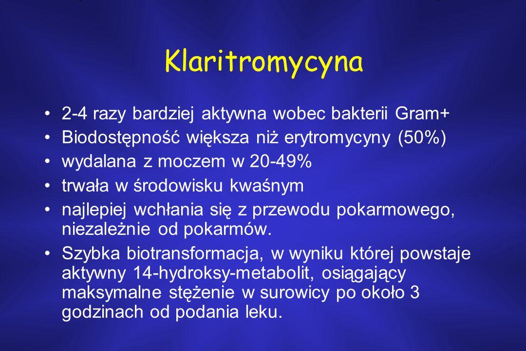 Klaritromycyna 2-4 razy bardziej aktywna wobec bakterii Gram+ Biodostępność większa niż erytromycyny (50%) wydalana z moczem w 20-49% trwała w środowi