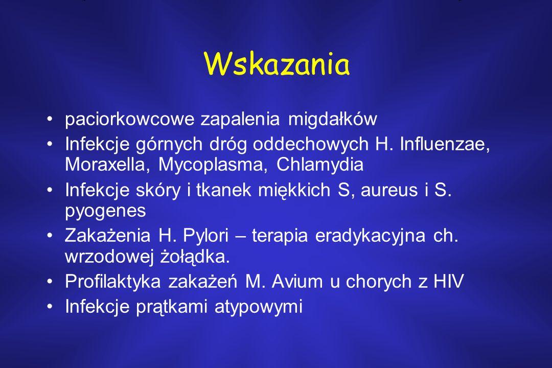 Wskazania paciorkowcowe zapalenia migdałków Infekcje górnych dróg oddechowych H. Influenzae, Moraxella, Mycoplasma, Chlamydia Infekcje skóry i tkanek