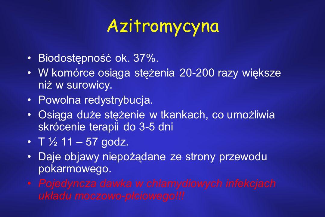 Azitromycyna Biodostępność ok. 37%. W komórce osiąga stężenia 20-200 razy większe niż w surowicy. Powolna redystrybucja. Osiąga duże stężenie w tkanka