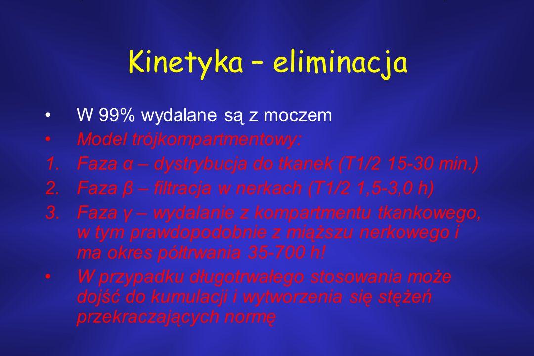Kinetyka – eliminacja W 99% wydalane są z moczem Model trójkompartmentowy: 1.Faza α – dystrybucja do tkanek (T1/2 15-30 min.) 2.Faza β – filtracja w nerkach (T1/2 1,5-3,0 h) 3.Faza γ – wydalanie z kompartmentu tkankowego, w tym prawdopodobnie z miąższu nerkowego i ma okres półtrwania 35-700 h.