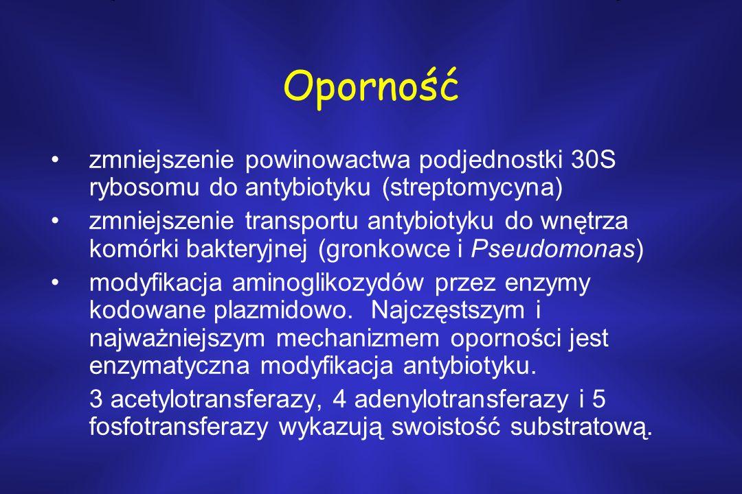 Oporność zmniejszenie powinowactwa podjednostki 30S rybosomu do antybiotyku (streptomycyna) zmniejszenie transportu antybiotyku do wnętrza komórki bakteryjnej (gronkowce i Pseudomonas) modyfikacja aminoglikozydów przez enzymy kodowane plazmidowo.