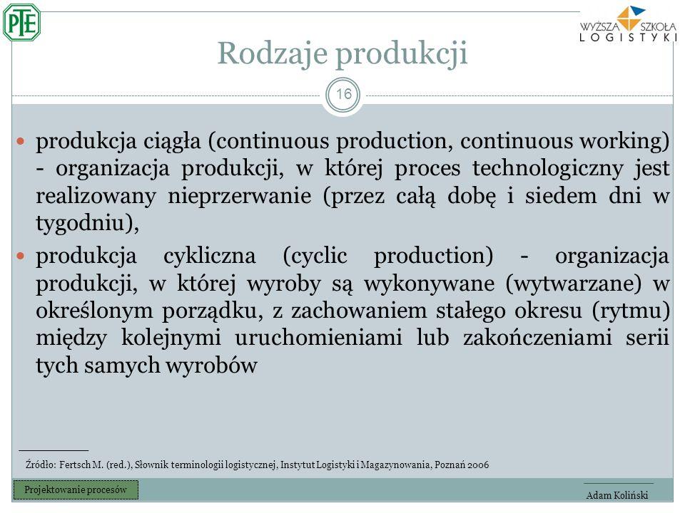 Rodzaje produkcji 16 produkcja ciągła (continuous production, continuous working) - organizacja produkcji, w której proces technologiczny jest realizowany nieprzerwanie (przez całą dobę i siedem dni w tygodniu), produkcja cykliczna (cyclic production) - organizacja produkcji, w której wyroby są wykonywane (wytwarzane) w określonym porządku, z zachowaniem stałego okresu (rytmu) między kolejnymi uruchomieniami lub zakończeniami serii tych samych wyrobów Adam Koliński Projektowanie procesów Źródło: Fertsch M.