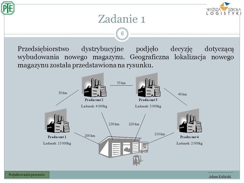 Zadanie 1 6 Adam Koliński Projektowanie procesów Przedsiębiorstwo dystrybucyjne podjęło decyzję dotyczącą wybudowania nowego magazynu.