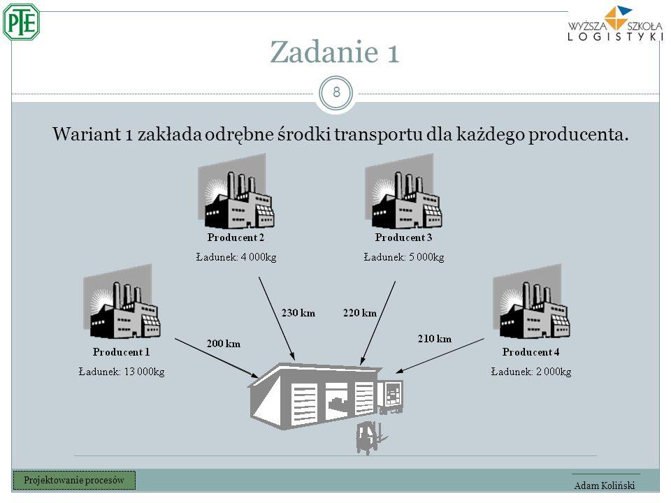 Zadanie 1 8 Adam Koliński Projektowanie procesów Wariant 1 zakłada odrębne środki transportu dla każdego producenta.