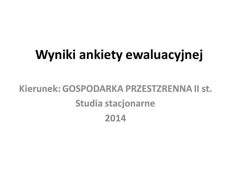 Wyniki ankiety ewaluacyjnej Kierunek: GOSPODARKA PRZESTZRENNA II st. Studia stacjonarne 2014