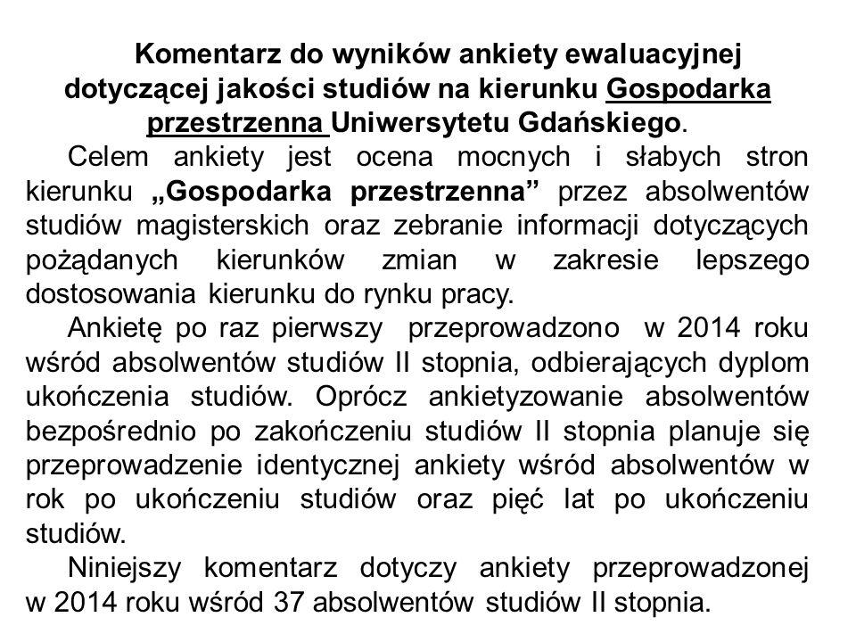 Komentarz do wyników ankiety ewaluacyjnej dotyczącej jakości studiów na kierunku Gospodarka przestrzenna Uniwersytetu Gdańskiego.