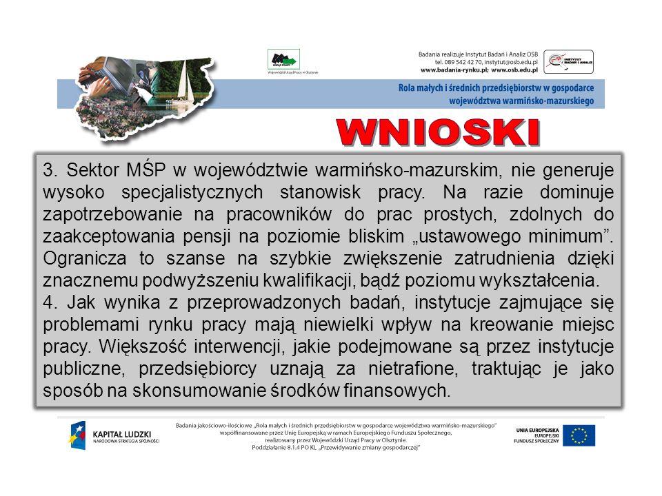 3. Sektor MŚP w województwie warmińsko-mazurskim, nie generuje wysoko specjalistycznych stanowisk pracy. Na razie dominuje zapotrzebowanie na pracowni