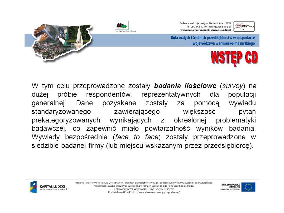 Badaną populację stanowiły podmioty gospodarcze działające w województwie warmińsko-mazurskim, zatrudniające 0-9 osób (firmy mikro), 10-49 osób (przedsiębiorstwa małe) i 50-249 osób (firmy średnie).