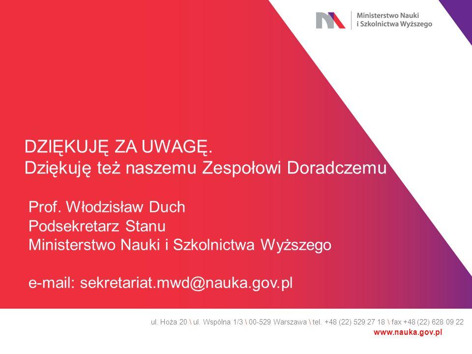 DZIĘKUJĘ ZA UWAGĘ. Dziękuję też naszemu Zespołowi Doradczemu ul. Hoża 20 \ ul. Wspólna 1/3 \ 00-529 Warszawa \ tel. +48 (22) 529 27 18 \ fax +48 (22)
