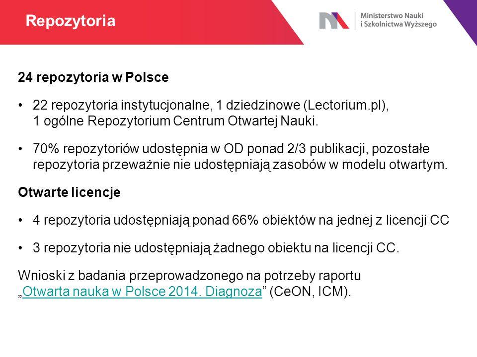 24 repozytoria w Polsce 22 repozytoria instytucjonalne, 1 dziedzinowe (Lectorium.pl), 1 ogólne Repozytorium Centrum Otwartej Nauki. 70% repozytoriów u