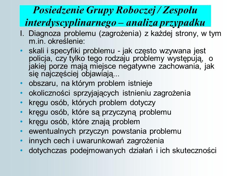 Posiedzenie Grupy Roboczej / Zespołu interdyscyplinarnego – analiza przypadku I.