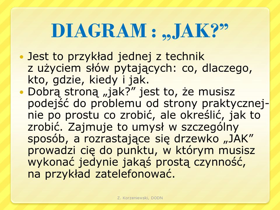 """DIAGRAM : """"JAK?"""" Jest to przykład jednej z technik z użyciem słów pytających: co, dlaczego, kto, gdzie, kiedy i jak. Dobrą stroną """"jak?"""" jest to, że m"""