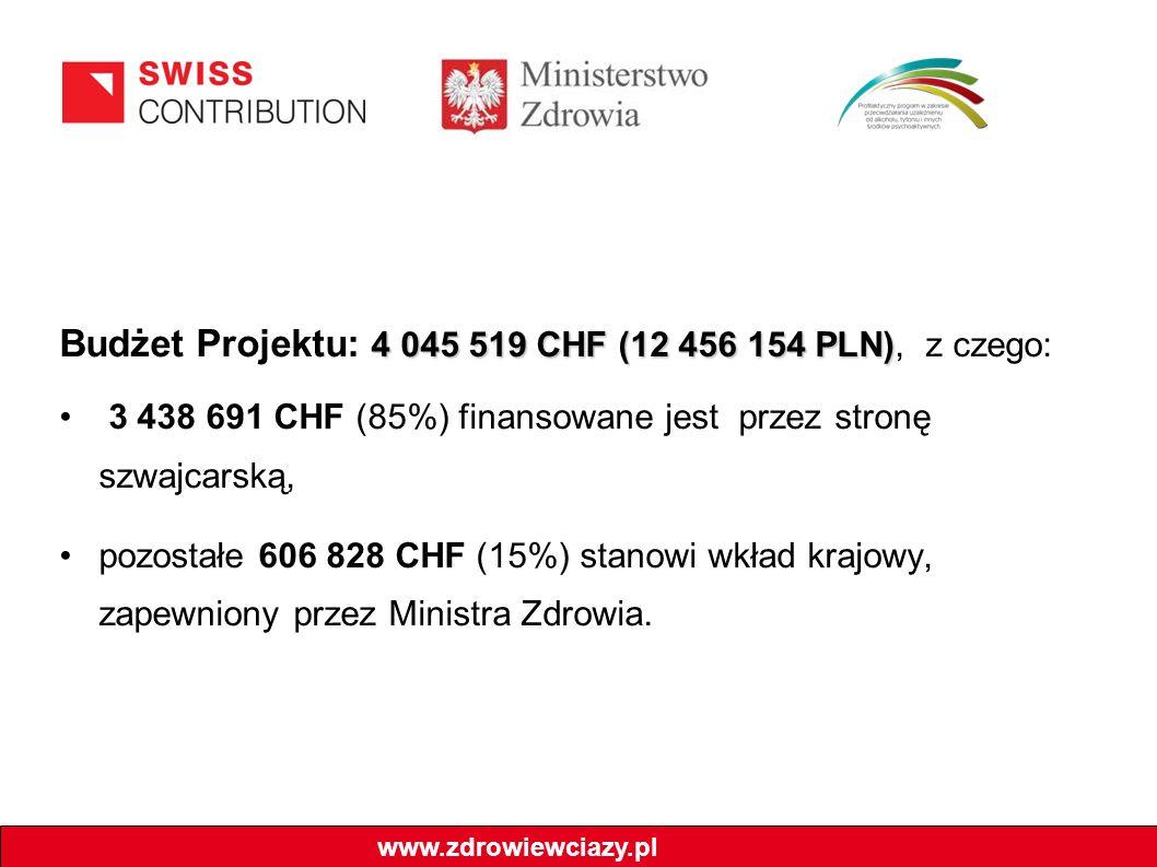 4 045 519 CHF (12 456 154 PLN) Budżet Projektu: 4 045 519 CHF (12 456 154 PLN), z czego: 3 438 691 CHF (85%) finansowane jest przez stronę szwajcarską, pozostałe 606 828 CHF (15%) stanowi wkład krajowy, zapewniony przez Ministra Zdrowia.