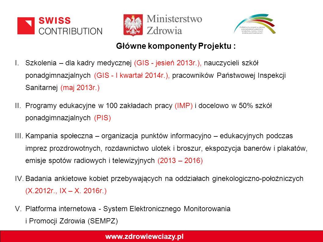 Kampania medialna w woj.podlaskim : Promocja Projektu na stronach internetowych Państwowej Inspekcji Sanitarnej oraz Urzędów Miast i Gmin, Starostw Powiatowych www.zdrowiewciazy.pl