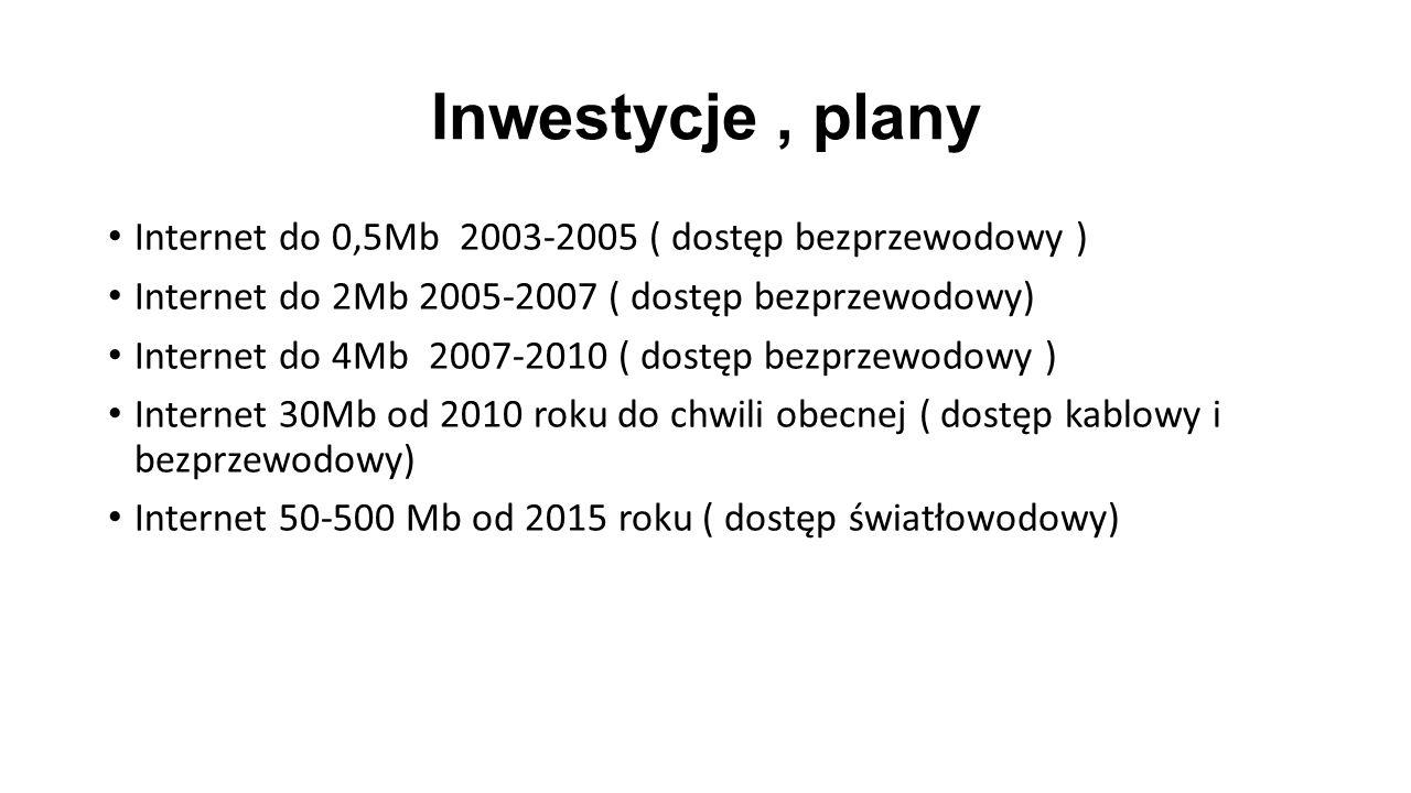 Inwestycje, plany Internet do 0,5Mb 2003-2005 ( dostęp bezprzewodowy ) Internet do 2Mb 2005-2007 ( dostęp bezprzewodowy) Internet do 4Mb 2007-2010 ( dostęp bezprzewodowy ) Internet 30Mb od 2010 roku do chwili obecnej ( dostęp kablowy i bezprzewodowy) Internet 50-500 Mb od 2015 roku ( dostęp światłowodowy)