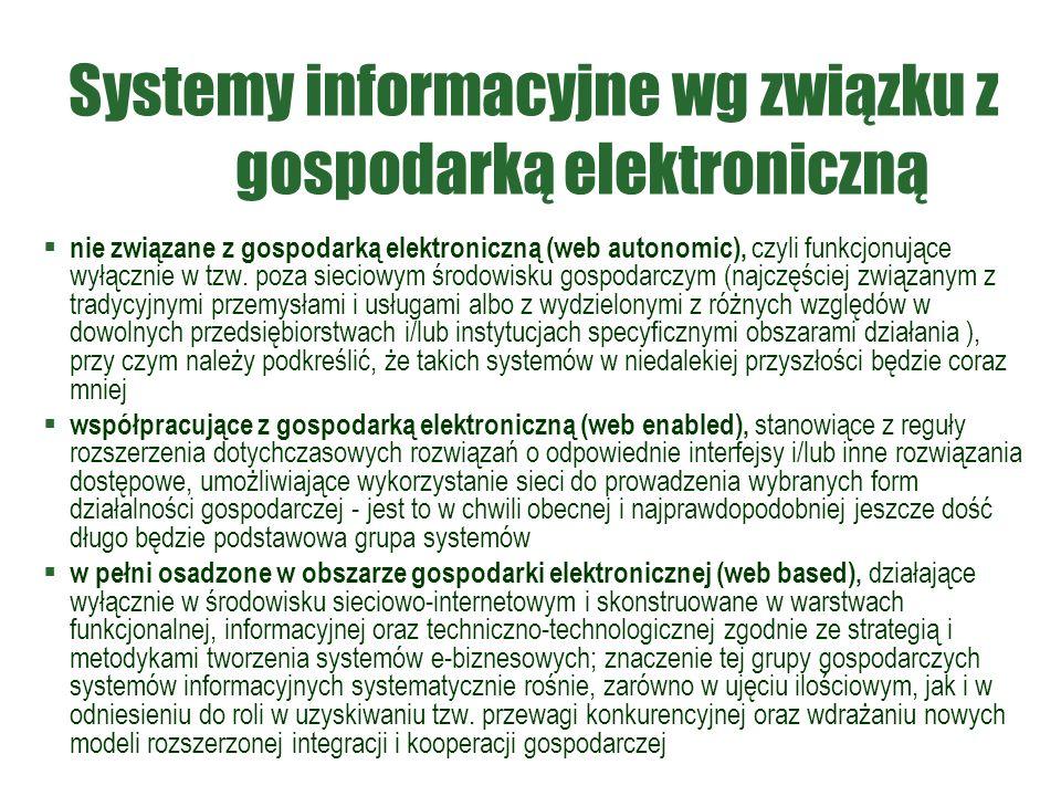 Systemy informacyjne wg związku z gospodarką elektroniczną  nie związane z gospodarką elektroniczną (web autonomic), czyli funkcjonujące wyłącznie w tzw.