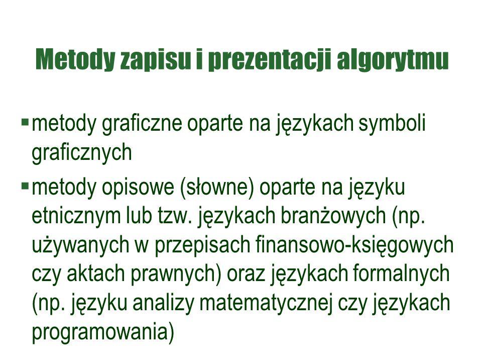 Metody zapisu i prezentacji algorytmu  metody graficzne oparte na językach symboli graficznych  metody opisowe (słowne) oparte na języku etnicznym lub tzw.