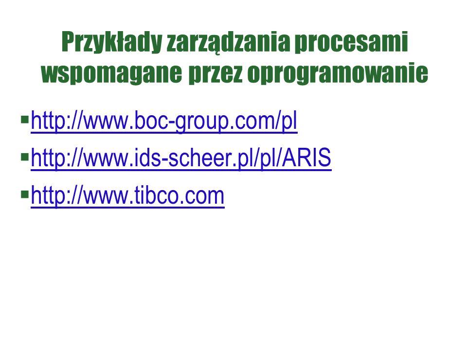 Przykłady zarządzania procesami wspomagane przez oprogramowanie  http://www.boc-group.com/pl http://www.boc-group.com/pl  http://www.ids-scheer.pl/pl/ARIS http://www.ids-scheer.pl/pl/ARIS  http://www.tibco.com http://www.tibco.com