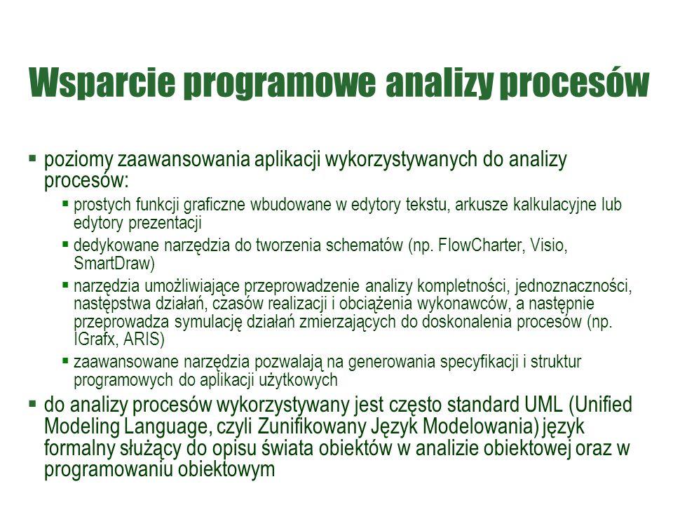 Wsparcie programowe analizy procesów  poziomy zaawansowania aplikacji wykorzystywanych do analizy procesów:  prostych funkcji graficzne wbudowane w edytory tekstu, arkusze kalkulacyjne lub edytory prezentacji  dedykowane narzędzia do tworzenia schematów (np.