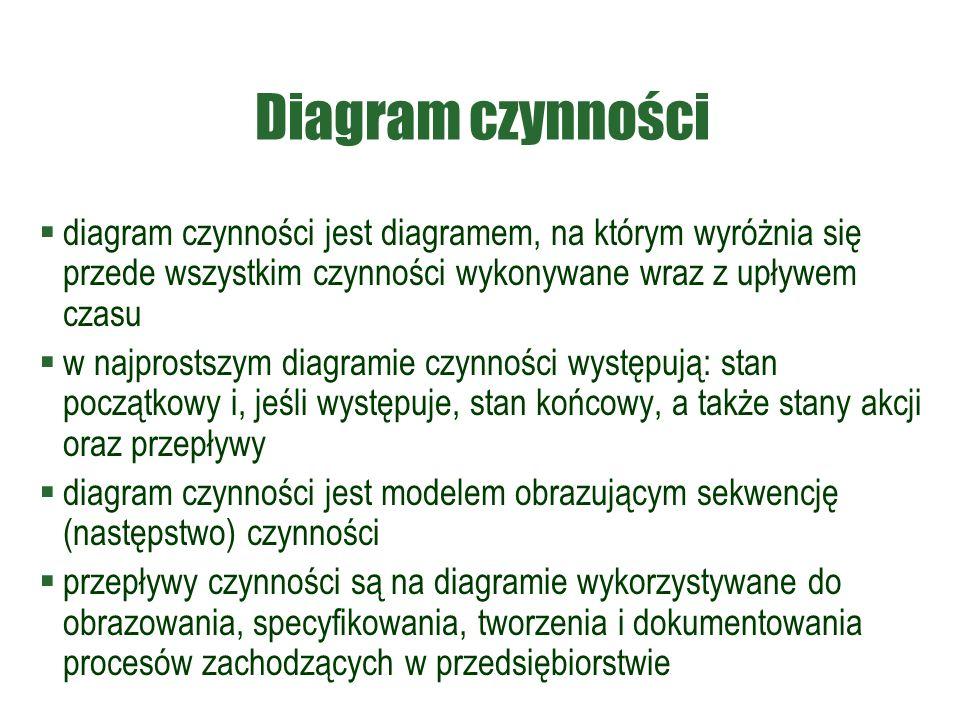 Diagram czynności  diagram czynności jest diagramem, na którym wyróżnia się przede wszystkim czynności wykonywane wraz z upływem czasu  w najprostszym diagramie czynności występują: stan początkowy i, jeśli występuje, stan końcowy, a także stany akcji oraz przepływy  diagram czynności jest modelem obrazującym sekwencję (następstwo) czynności  przepływy czynności są na diagramie wykorzystywane do obrazowania, specyfikowania, tworzenia i dokumentowania procesów zachodzących w przedsiębiorstwie