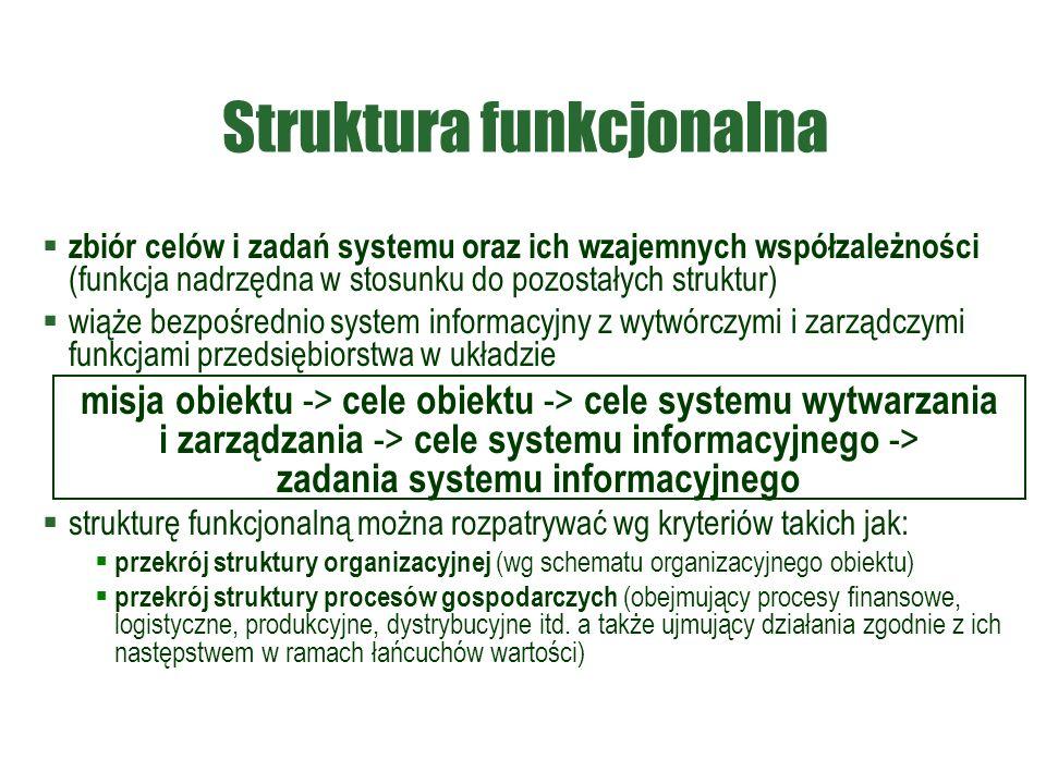 Struktura funkcjonalna  zbiór celów i zadań systemu oraz ich wzajemnych współzależności (funkcja nadrzędna w stosunku do pozostałych struktur)  wiąże bezpośrednio system informacyjny z wytwórczymi i zarządczymi funkcjami przedsiębiorstwa w układzie misja obiektu -> cele obiektu -> cele systemu wytwarzania i zarządzania -> cele systemu informacyjnego -> zadania systemu informacyjnego  strukturę funkcjonalną można rozpatrywać wg kryteriów takich jak:  przekrój struktury organizacyjnej (wg schematu organizacyjnego obiektu)  przekrój struktury procesów gospodarczych (obejmujący procesy finansowe, logistyczne, produkcyjne, dystrybucyjne itd.