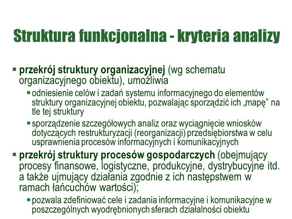 """Struktura funkcjonalna - kryteria analizy  przekrój struktury organizacyjnej (wg schematu organizacyjnego obiektu), umożliwia  odniesienie celów i zadań systemu informacyjnego do elementów struktury organizacyjnej obiektu, pozwalając sporządzić ich """"mapę na tle tej struktury  sporządzenie szczegółowych analiz oraz wyciągnięcie wniosków dotyczących restrukturyzacji (reorganizacji) przedsiębiorstwa w celu usprawnienia procesów informacyjnych i komunikacyjnych  przekrój struktury procesów gospodarczych (obejmujący procesy finansowe, logistyczne, produkcyjne, dystrybucyjne itd."""
