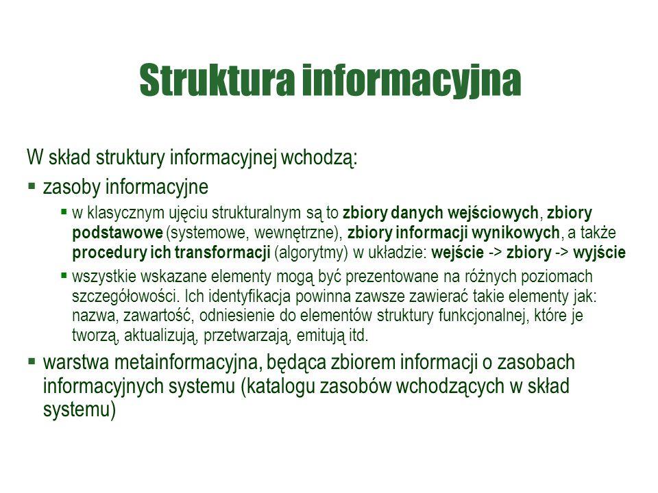 Struktura informacyjna W skład struktury informacyjnej wchodzą:  zasoby informacyjne  w klasycznym ujęciu strukturalnym są to zbiory danych wejściowych, zbiory podstawowe (systemowe, wewnętrzne), zbiory informacji wynikowych, a także procedury ich transformacji (algorytmy) w układzie: wejście -> zbiory -> wyjście  wszystkie wskazane elementy mogą być prezentowane na różnych poziomach szczegółowości.