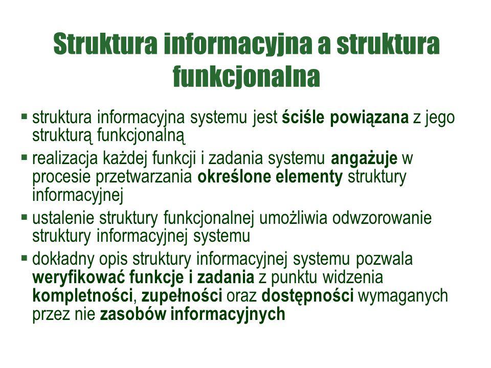 Struktura informacyjna a struktura funkcjonalna  struktura informacyjna systemu jest ściśle powiązana z jego strukturą funkcjonalną  realizacja każdej funkcji i zadania systemu angażuje w procesie przetwarzania określone elementy struktury informacyjnej  ustalenie struktury funkcjonalnej umożliwia odwzorowanie struktury informacyjnej systemu  dokładny opis struktury informacyjnej systemu pozwala weryfikować funkcje i zadania z punktu widzenia kompletności, zupełności oraz dostępności wymaganych przez nie zasobów informacyjnych