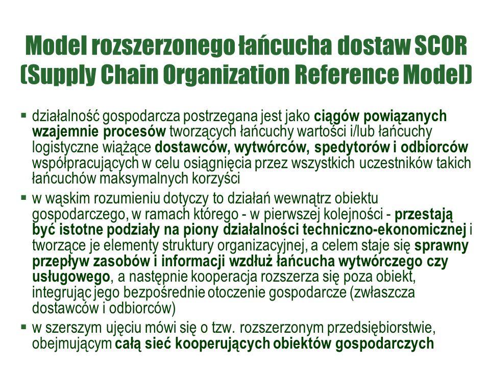 Model rozszerzonego łańcucha dostaw SCOR (Supply Chain Organization Reference Model)  działalność gospodarcza postrzegana jest jako ciągów powiązanych wzajemnie procesów tworzących łańcuchy wartości i/lub łańcuchy logistyczne wiążące dostawców, wytwórców, spedytorów i odbiorców współpracujących w celu osiągnięcia przez wszystkich uczestników takich łańcuchów maksymalnych korzyści  w wąskim rozumieniu dotyczy to działań wewnątrz obiektu gospodarczego, w ramach którego - w pierwszej kolejności - przestają być istotne podziały na piony działalności techniczno-ekonomicznej i tworzące je elementy struktury organizacyjnej, a celem staje się sprawny przepływ zasobów i informacji wzdłuż łańcucha wytwórczego czy usługowego, a następnie kooperacja rozszerza się poza obiekt, integrując jego bezpośrednie otoczenie gospodarcze (zwłaszcza dostawców i odbiorców)  w szerszym ujęciu mówi się o tzw.