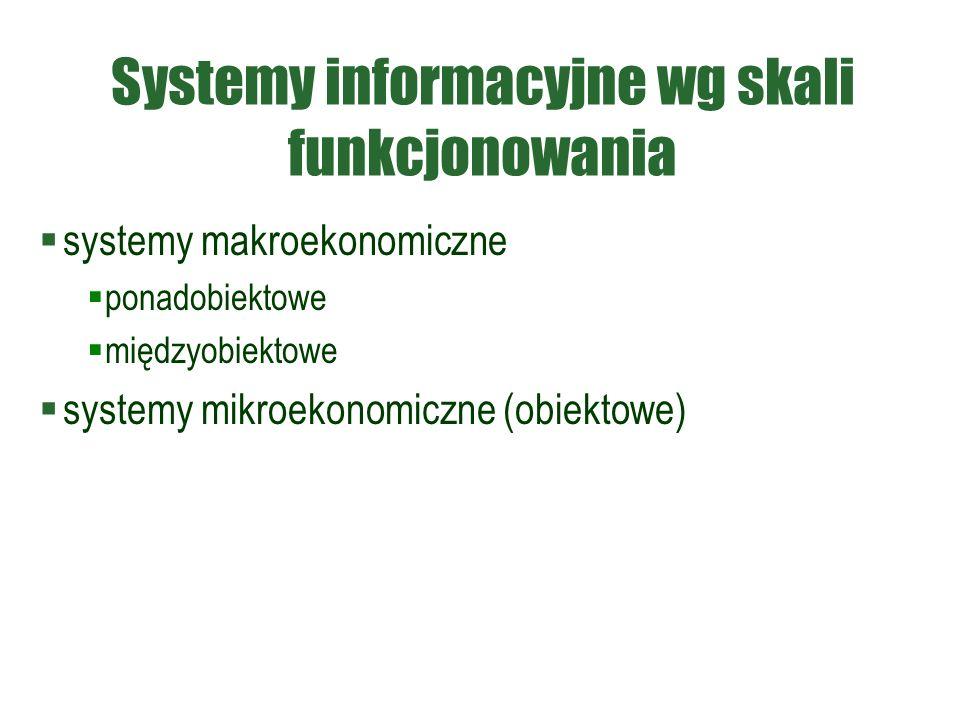 Systemy informacyjne wg skali funkcjonowania  systemy makroekonomiczne  ponadobiektowe  międzyobiektowe  systemy mikroekonomiczne (obiektowe)