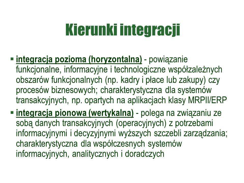 Kierunki integracji  integracja pozioma (horyzontalna) - powiązanie funkcjonalne, informacyjne i technologiczne współzależnych obszarów funkcjonalnych (np.
