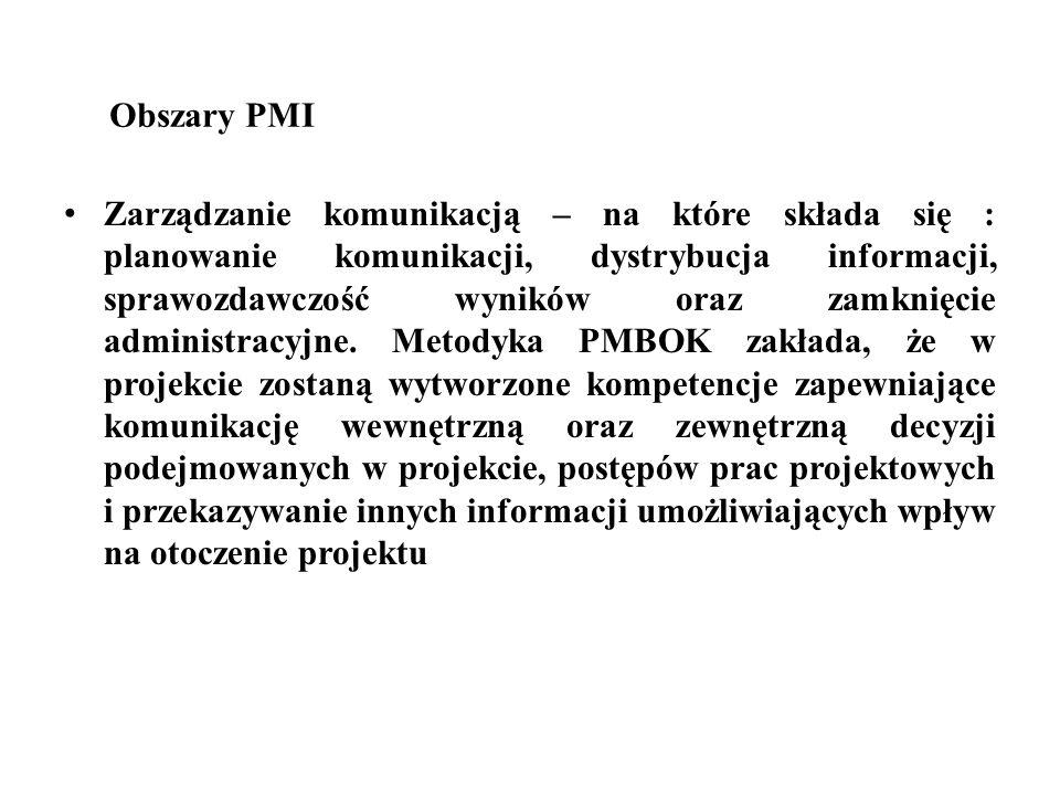 Obszary PMI Zarządzanie komunikacją – na które składa się : planowanie komunikacji, dystrybucja informacji, sprawozdawczość wyników oraz zamknięcie administracyjne.