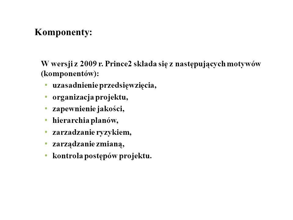 Komponenty: W wersji z 2009 r. Prince2 składa się z następujących motywów (komponentów): uzasadnienie przedsięwzięcia, organizacja projektu, zapewnien