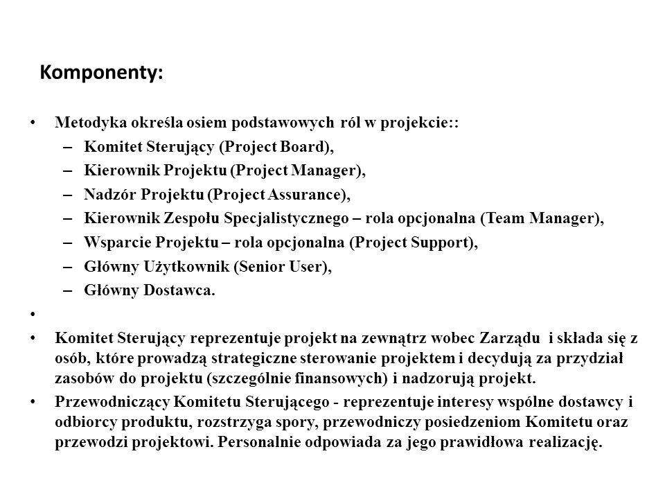 Komponenty: Metodyka określa osiem podstawowych ról w projekcie:: – Komitet Sterujący (Project Board), – Kierownik Projektu (Project Manager), – Nadzór Projektu (Project Assurance), – Kierownik Zespołu Specjalistycznego – rola opcjonalna (Team Manager), – Wsparcie Projektu – rola opcjonalna (Project Support), – Główny Użytkownik (Senior User), – Główny Dostawca.