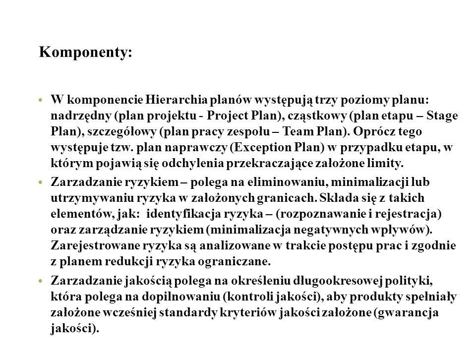 Komponenty: W komponencie Hierarchia planów występują trzy poziomy planu: nadrzędny (plan projektu - Project Plan), cząstkowy (plan etapu – Stage Plan