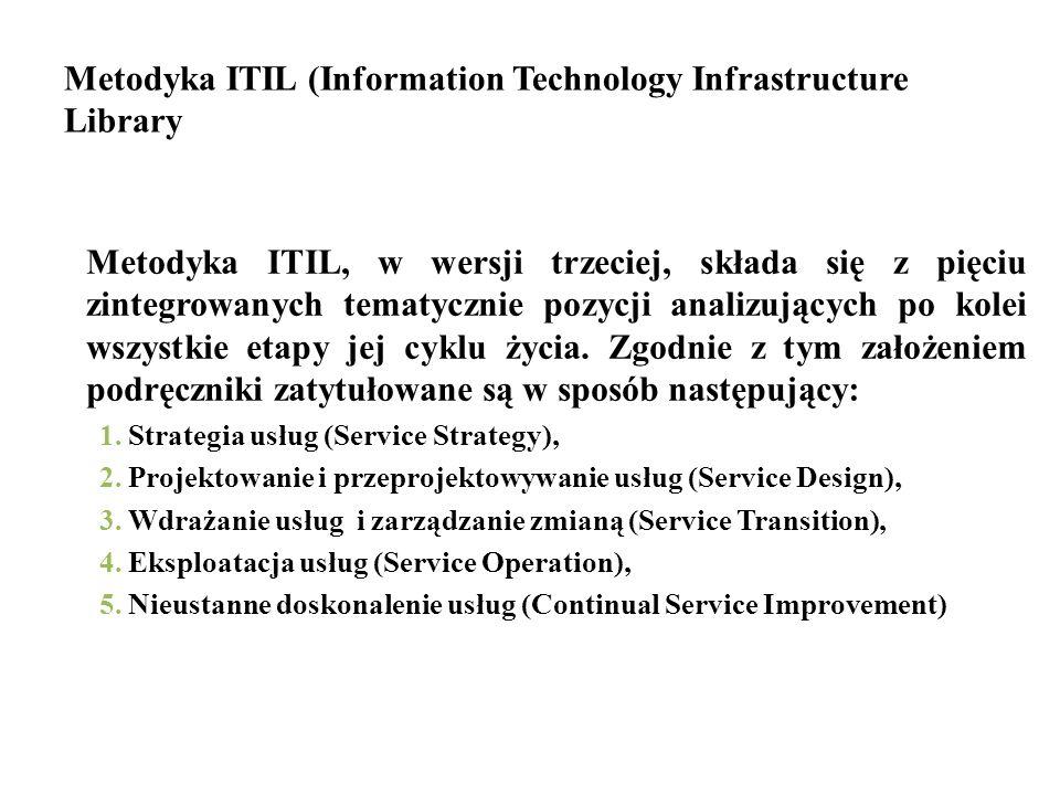 Metodyka ITIL (Information Technology Infrastructure Library Metodyka ITIL, w wersji trzeciej, składa się z pięciu zintegrowanych tematycznie pozycji