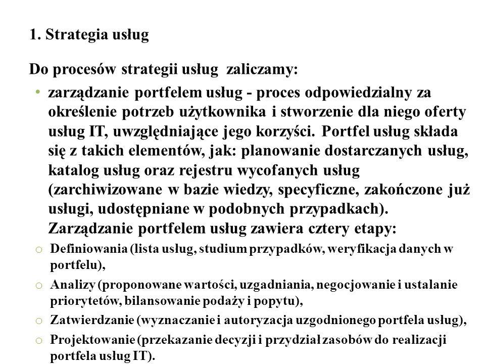 1. Strategia usług Do procesów strategii usług zaliczamy: zarządzanie portfelem usług - proces odpowiedzialny za określenie potrzeb użytkownika i stwo