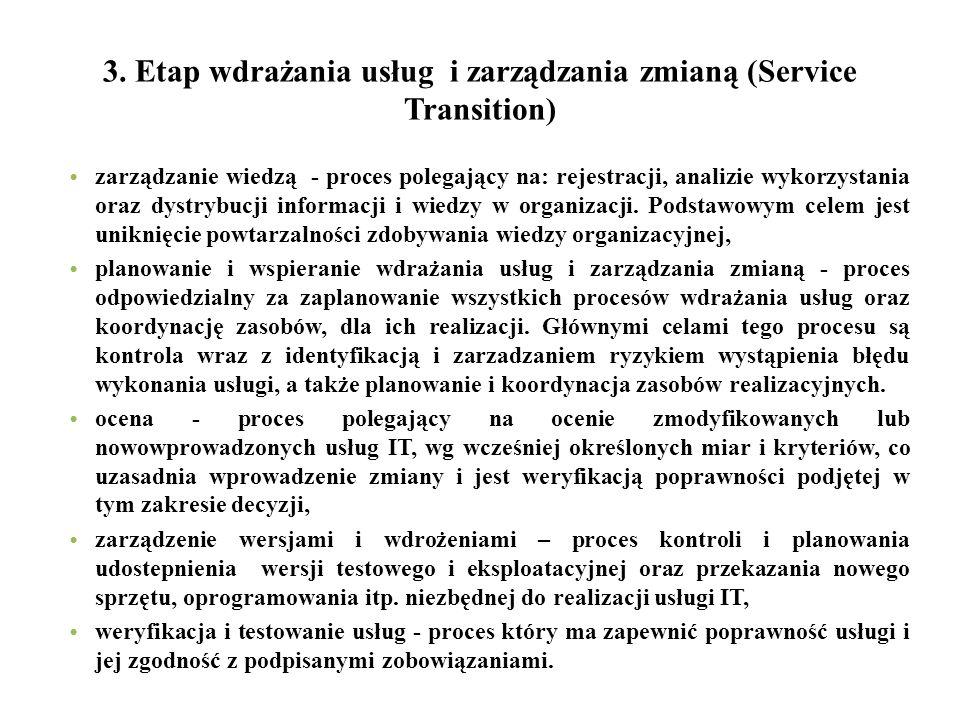 3. Etap wdrażania usług i zarządzania zmianą (Service Transition) zarządzanie wiedzą - proces polegający na: rejestracji, analizie wykorzystania oraz